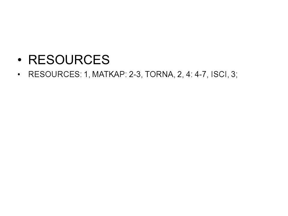 RESOURCES RESOURCES: 1, MATKAP: 2-3, TORNA, 2, 4: 4-7, ISCI, 3;