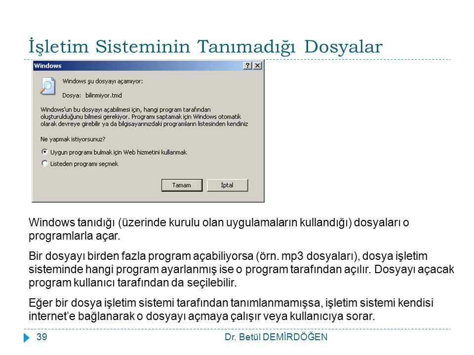 İşletim Sisteminin Tanımadığı Dosyalar Dr. Betül DEMİRDÖĞEN39 Windows tanıdığı (üzerinde kurulu olan uygulamaların kullandığı) dosyaları o programlarl