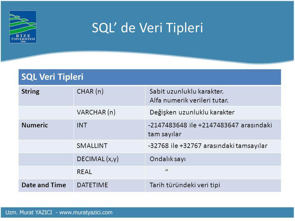 SQL' de Veri Tipleri SQL Veri Tipleri StringCHAR (n) Sabit uzunluklu karakter.
