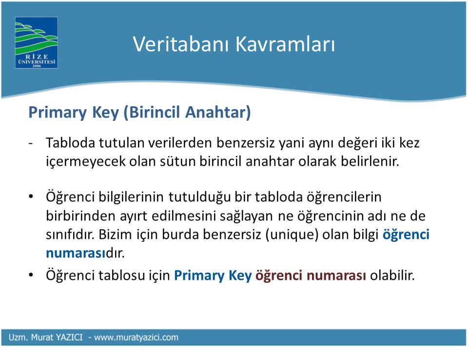 Veritabanı Kavramları Primary Key (Birincil Anahtar) -Tabloda tutulan verilerden benzersiz yani aynı değeri iki kez içermeyecek olan sütun birincil anahtar olarak belirlenir.