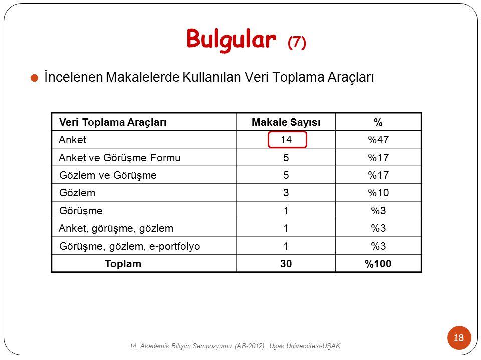 14. Akademik Bilişim Sempozyumu (AB-2012), Uşak Üniversitesi-UŞAK 18 Bulgular (7)  İncelenen Makalelerde Kullanılan Veri Toplama Araçları Veri Toplam