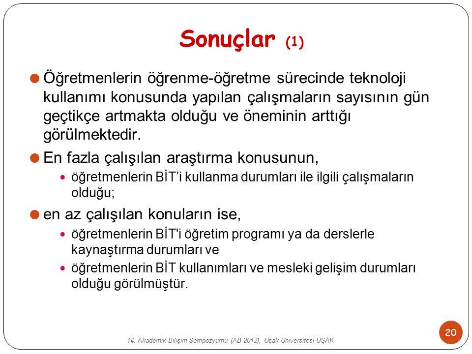 14. Akademik Bilişim Sempozyumu (AB-2012), Uşak Üniversitesi-UŞAK 20 Sonuçlar (1)  Öğretmenlerin öğrenme-öğretme sürecinde teknoloji kullanımı konusu