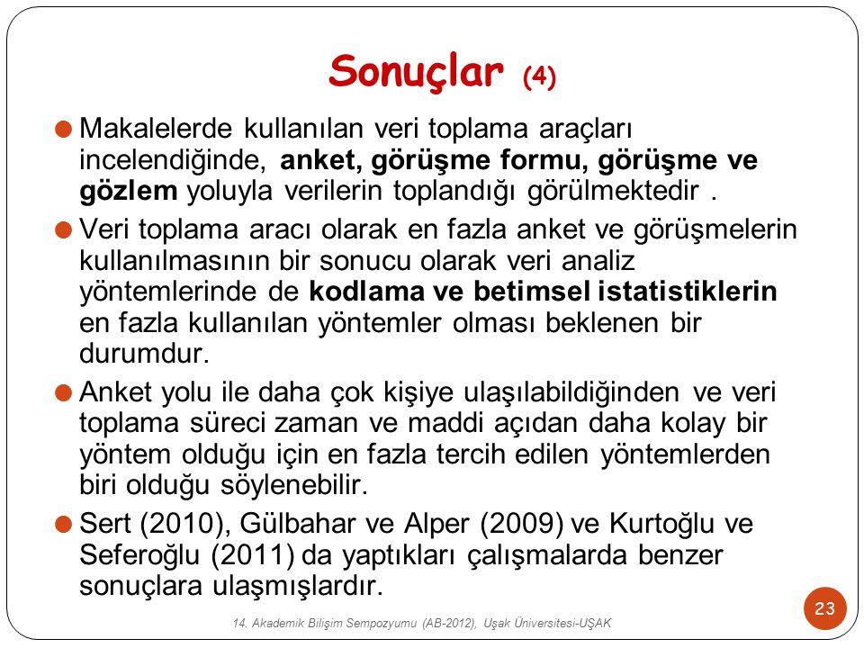 14. Akademik Bilişim Sempozyumu (AB-2012), Uşak Üniversitesi-UŞAK 23 Sonuçlar (4)  Makalelerde kullanılan veri toplama araçları incelendiğinde, anket