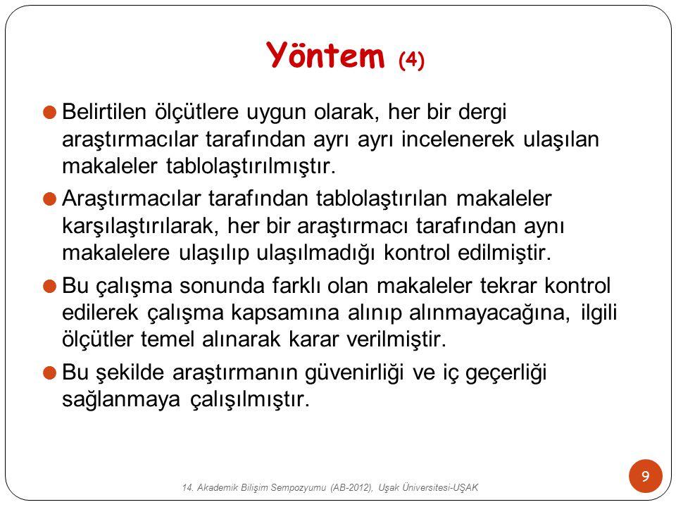 14. Akademik Bilişim Sempozyumu (AB-2012), Uşak Üniversitesi-UŞAK 9 Yöntem (4)  Belirtilen ölçütlere uygun olarak, her bir dergi araştırmacılar taraf