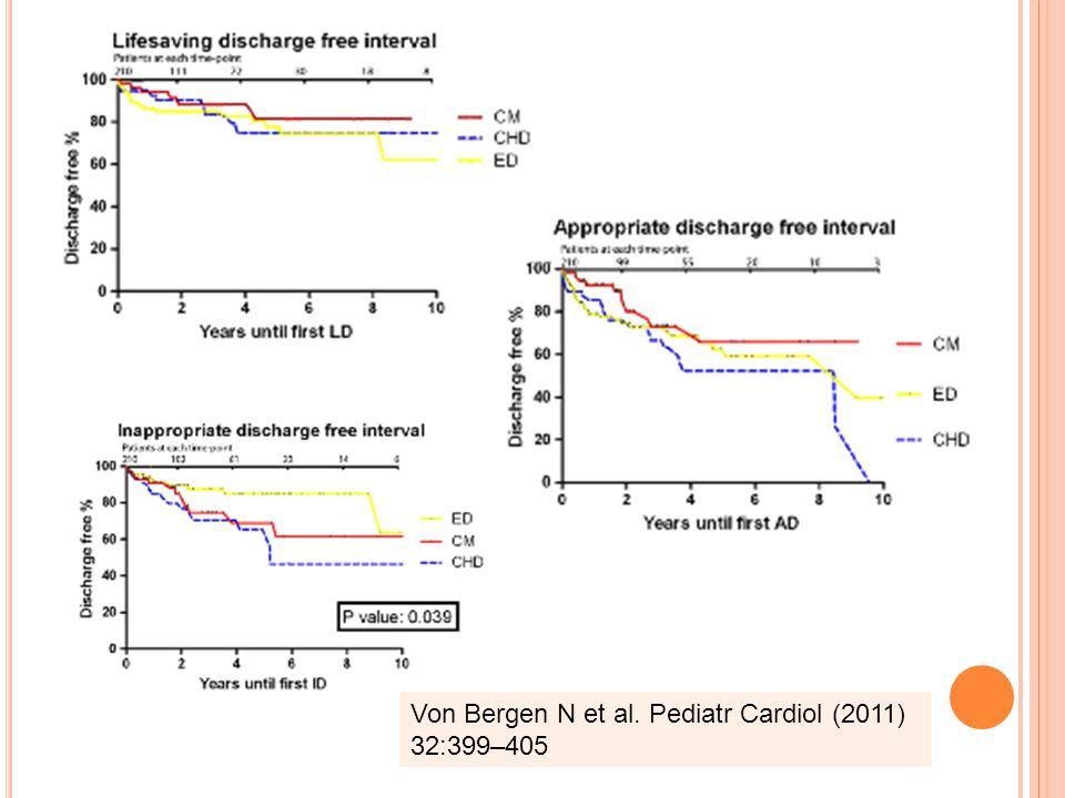 Von Bergen N et al. Pediatr Cardiol (2011) 32:399–405