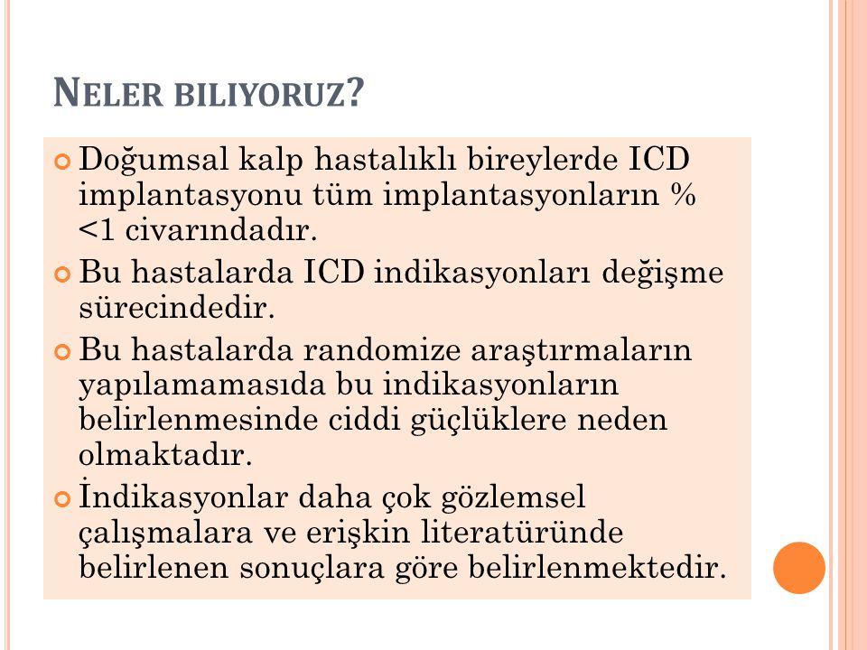 N ELER BILIYORUZ ? Doğumsal kalp hastalıklı bireylerde ICD implantasyonu tüm implantasyonların % <1 civarındadır. Bu hastalarda ICD indikasyonları değ