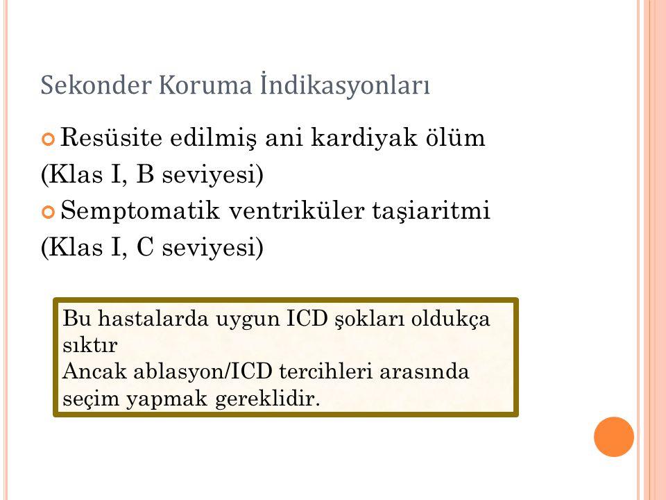 Sekonder Koruma İndikasyonları Resüsite edilmiş ani kardiyak ölüm (Klas I, B seviyesi) Semptomatik ventriküler taşiaritmi (Klas I, C seviyesi) Bu hast