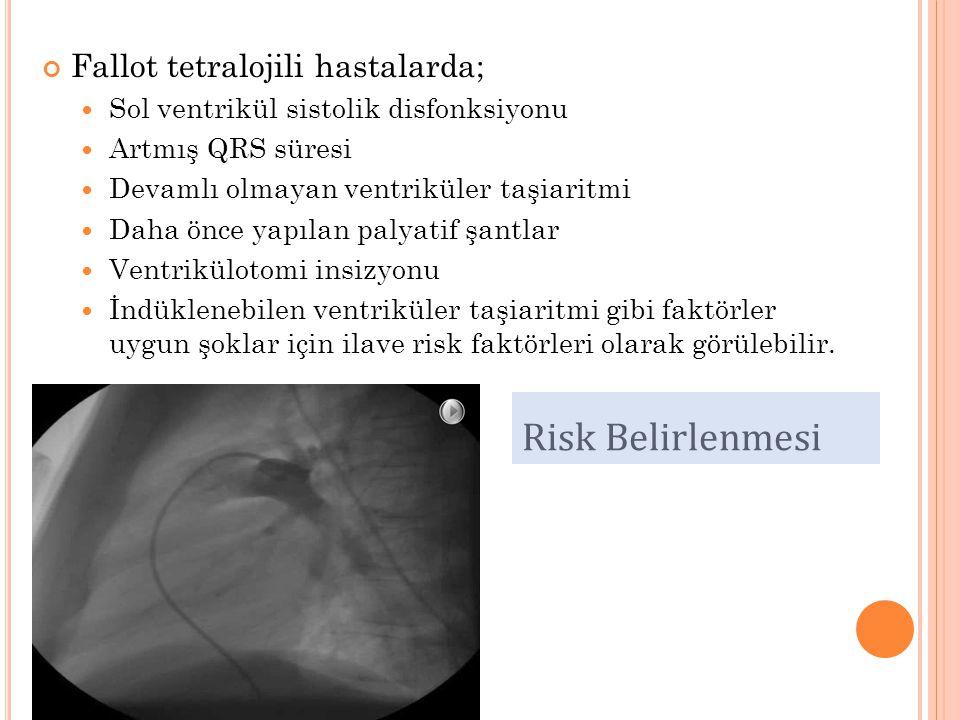 Risk Belirlenmesi Fallot tetralojili hastalarda; Sol ventrikül sistolik disfonksiyonu Artmış QRS süresi Devamlı olmayan ventriküler taşiaritmi Daha ön