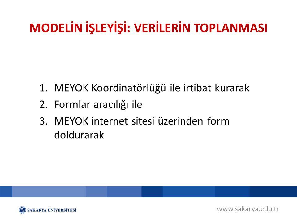 www.sakarya.edu.tr 1.MEYOK Koordinatörlüğü ile irtibat kurarak 2.Formlar aracılığı ile 3.MEYOK internet sitesi üzerinden form doldurarak MODELİN İŞLEY