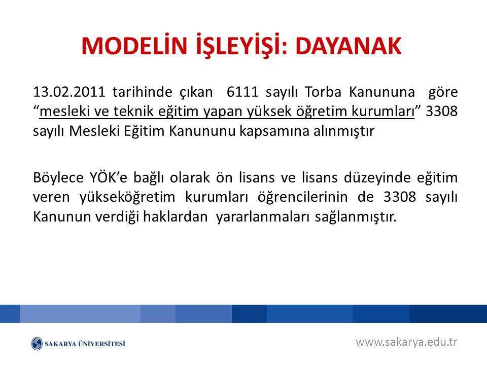 """www.sakarya.edu.tr 13.02.2011 tarihinde çıkan 6111 sayılı Torba Kanununa göre """"mesleki ve teknik eğitim yapan yüksek öğretim kurumları"""" 3308 sayılı Me"""