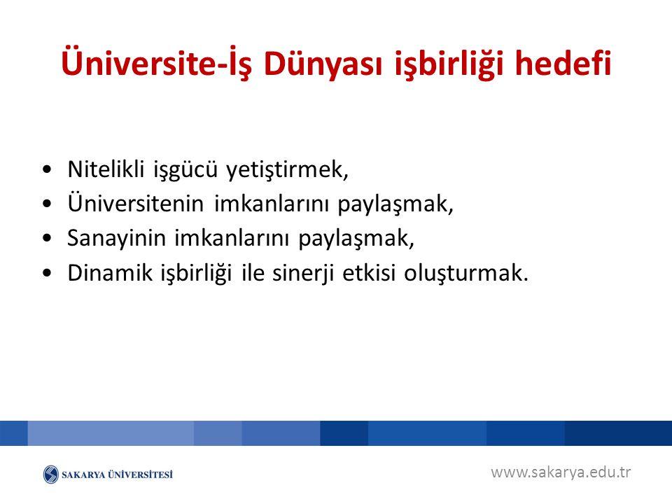 www.sakarya.edu.tr Nitelikli işgücü yetiştirmek, Üniversitenin imkanlarını paylaşmak, Sanayinin imkanlarını paylaşmak, Dinamik işbirliği ile sinerji e