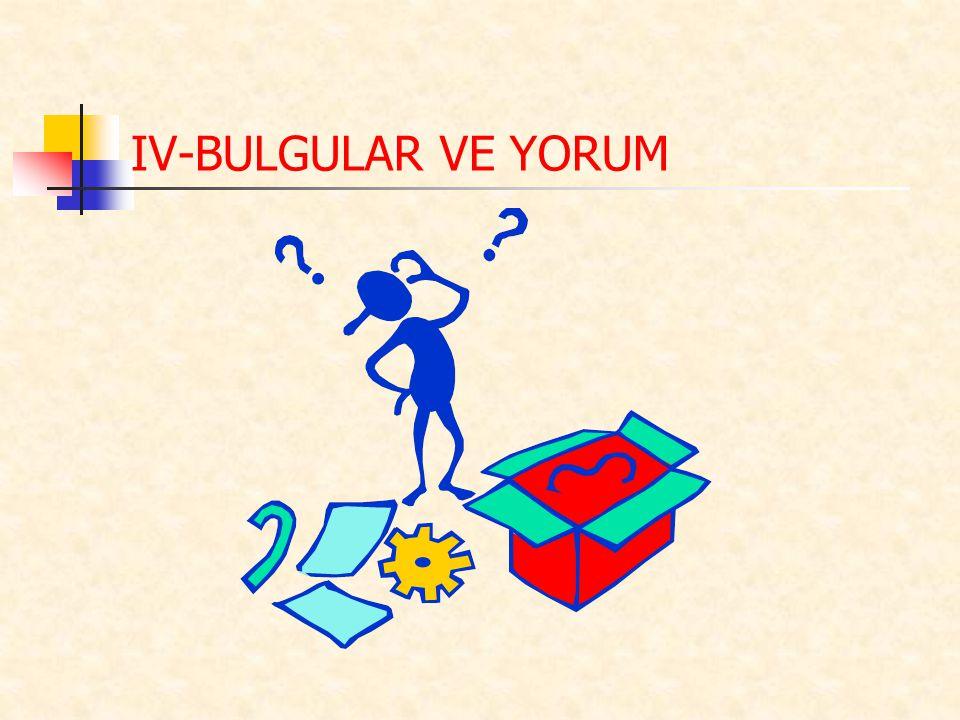 IV-BULGULAR VE YORUM