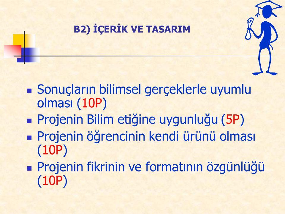 Sonuçların bilimsel gerçeklerle uyumlu olması (10P) Projenin Bilim etiğine uygunluğu (5P) Projenin öğrencinin kendi ürünü olması (10P) Projenin fikrin