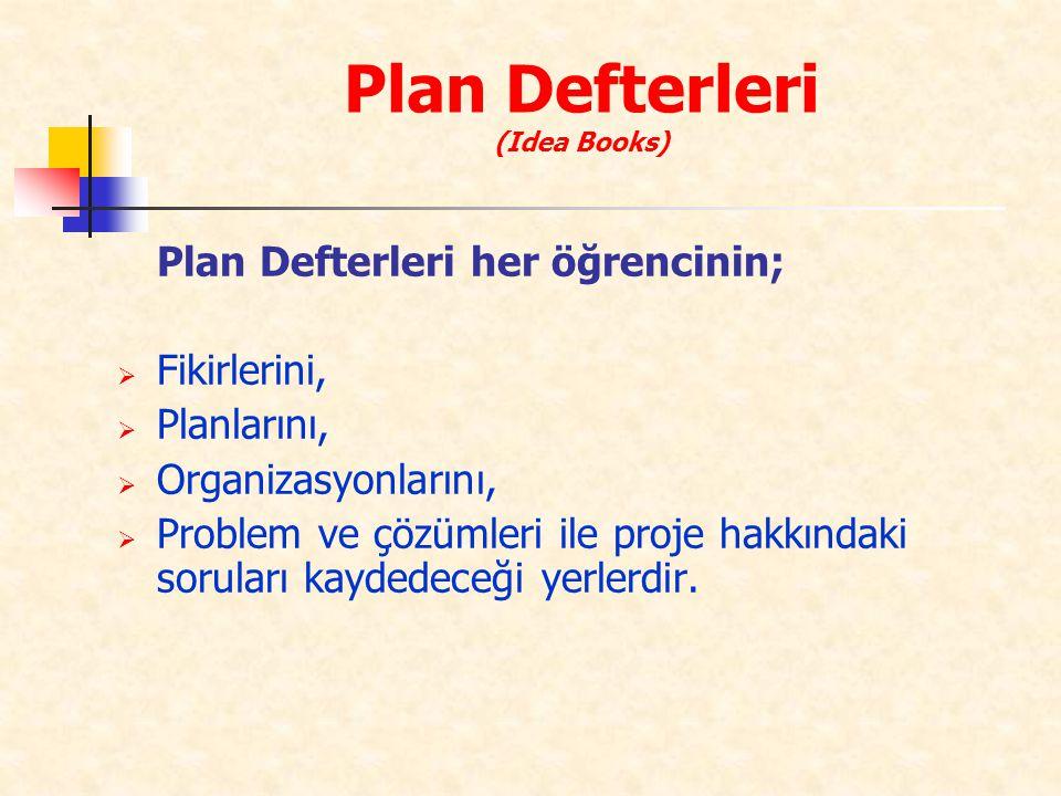 Plan Defterleri (Idea Books) Plan Defterleri her öğrencinin;  Fikirlerini,  Planlarını,  Organizasyonlarını,  Problem ve çözümleri ile proje hakkı