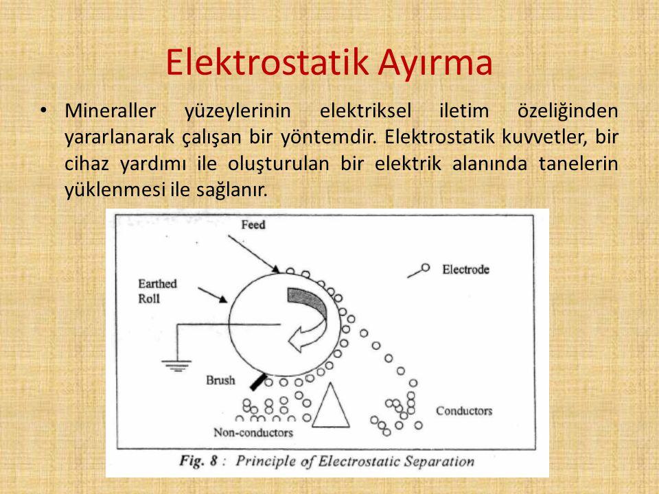 Elektrostatik Ayırma Mineraller yüzeylerinin elektriksel iletim özeliğinden yararlanarak çalışan bir yöntemdir. Elektrostatik kuvvetler, bir cihaz yar