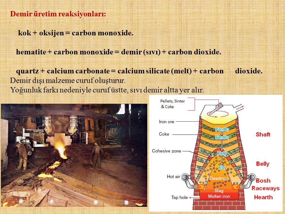 Demir üretim reaksiyonları: kok + oksijen = carbon monoxide. hematite + carbon monoxide = demir (sıvı) + carbon dioxide. quartz + calcium carbonate =