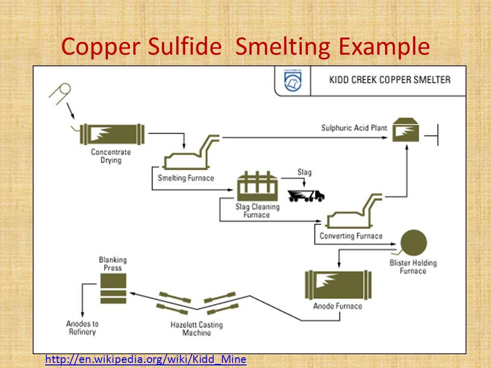 Copper Sulfide Smelting Example http://en.wikipedia.org/wiki/Kidd_Mine