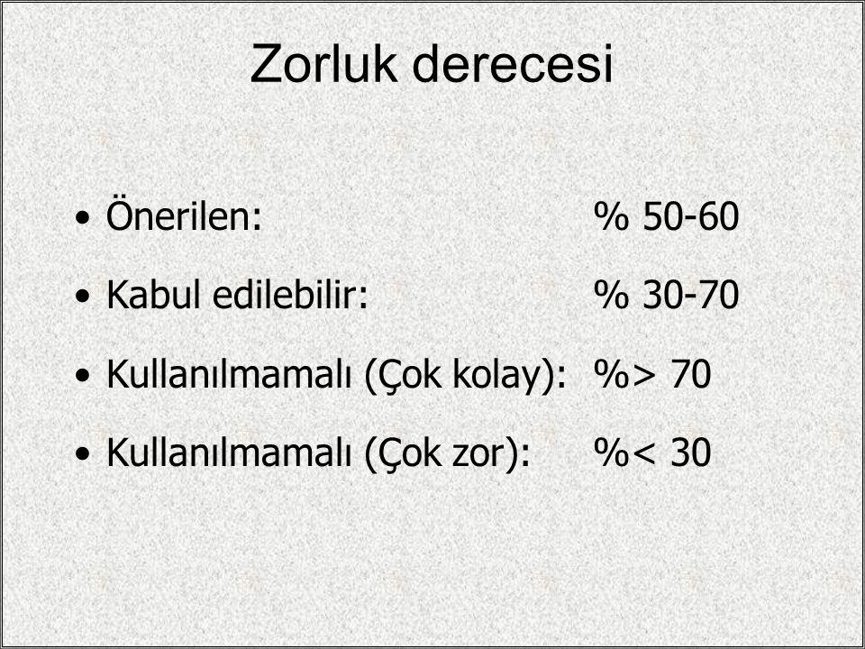 Zorluk derecesi Önerilen: % 50-60 Kabul edilebilir: % 30-70 Kullanılmamalı (Çok kolay): %> 70 Kullanılmamalı (Çok zor): %< 30