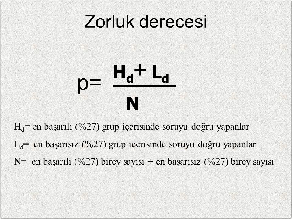 Zorluk derecesi p= + N H d = en başarılı (%27) grup içerisinde soruyu doğru yapanlar L d = en başarısız (%27) grup içerisinde soruyu doğru yapanlar N=