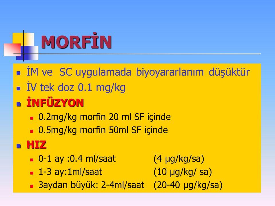 MORFİN İM ve SC uygulamada biyoyararlanım düşüktür İV tek doz 0.1 mg/kg İNFÜZYON İNFÜZYON 0.2mg/kg morfin 20 ml SF içinde 0.5mg/kg morfin 50ml SF için