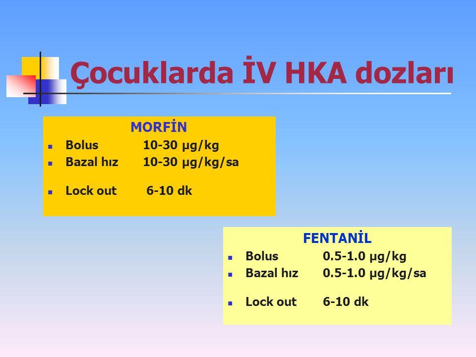 Çocuklarda İV HKA dozları MORFİN Bolus10-30 µg/kg Bazal hız10-30 µg/kg/sa Lock out 6-10 dk FENTANİL Bolus0.5-1.0 µg/kg Bazal hız0.5-1.0 µg/kg/sa Lock