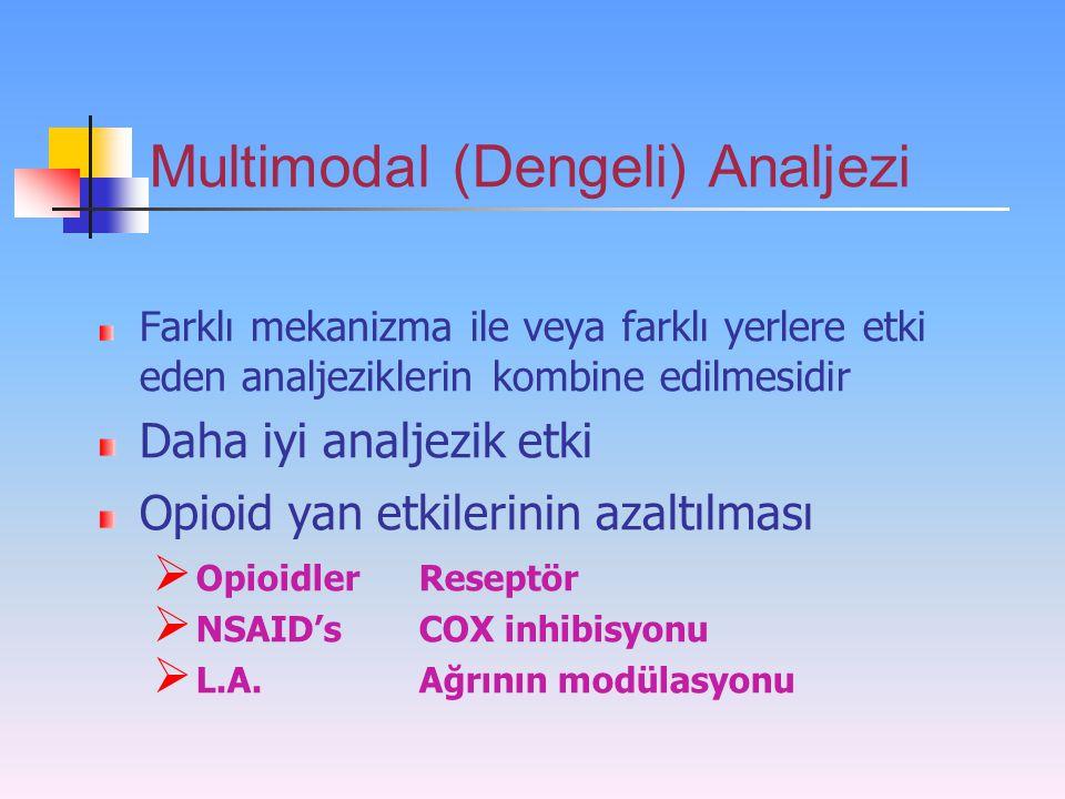 Multimodal (Dengeli) Analjezi Farklı mekanizma ile veya farklı yerlere etki eden analjeziklerin kombine edilmesidir Daha iyi analjezik etki Opioid yan