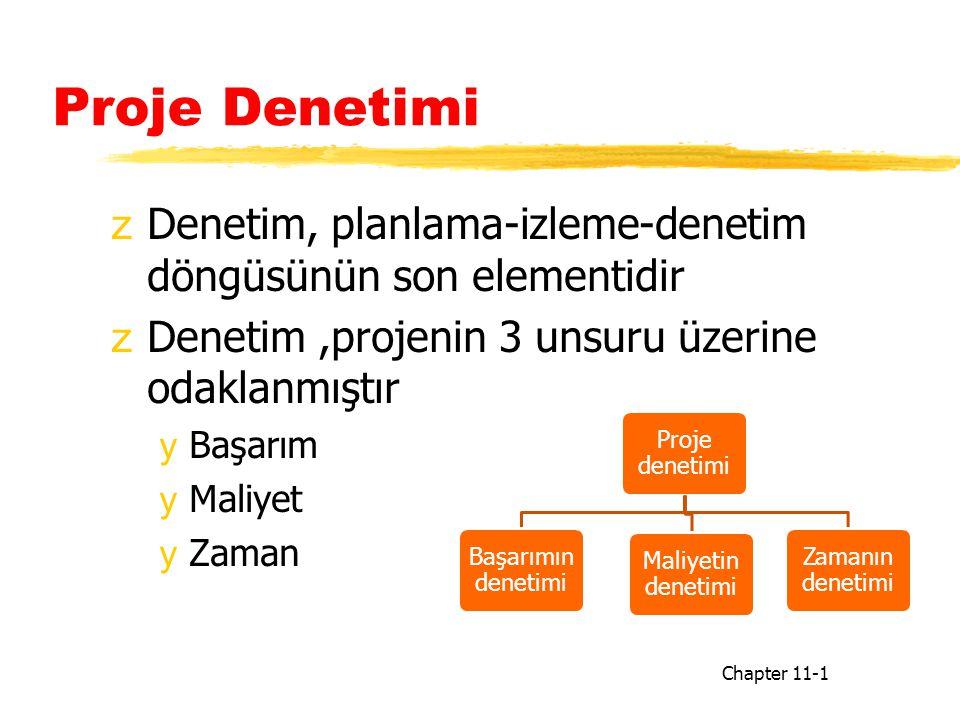 Proje Denetimi zDenetim, planlama-izleme-denetim döngüsünün son elementidir zDenetim,projenin 3 unsuru üzerine odaklanmıştır yBaşarım yMaliyet yZaman Chapter 11-1 Proje denetimi Başarımın denetimi Maliyetin denetimi Zamanın denetimi