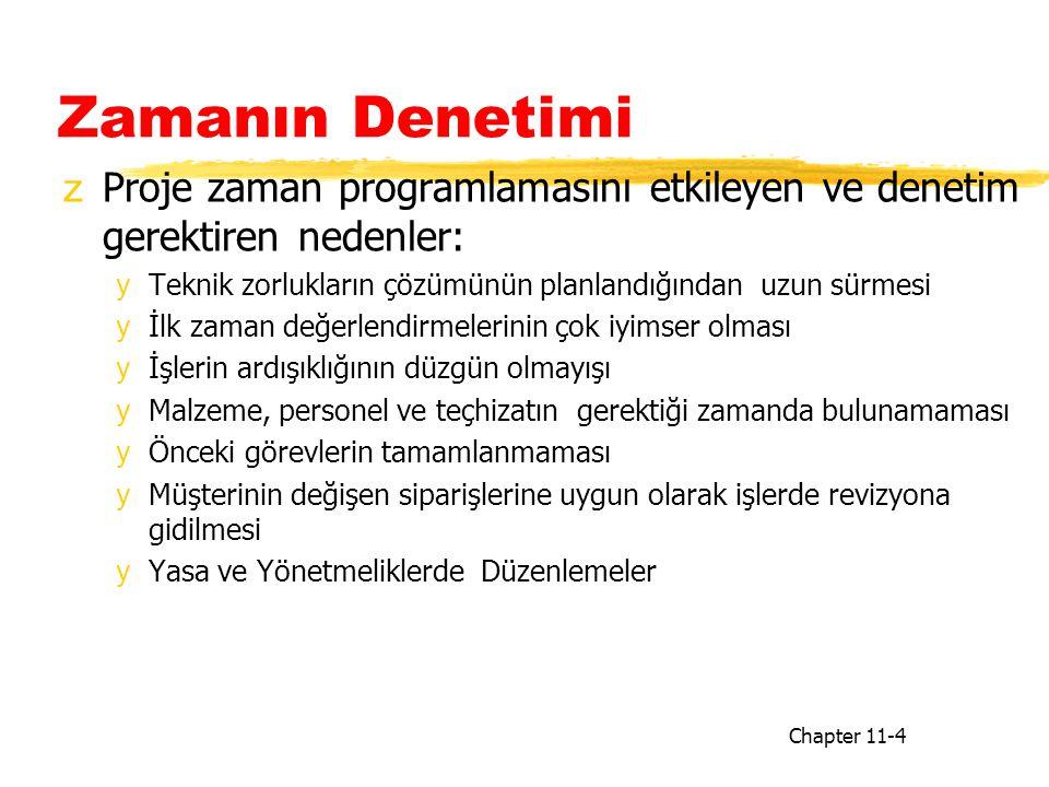 Denetimin amacı zDenetimin iki esas hedefi bulunmaktadır: y1.