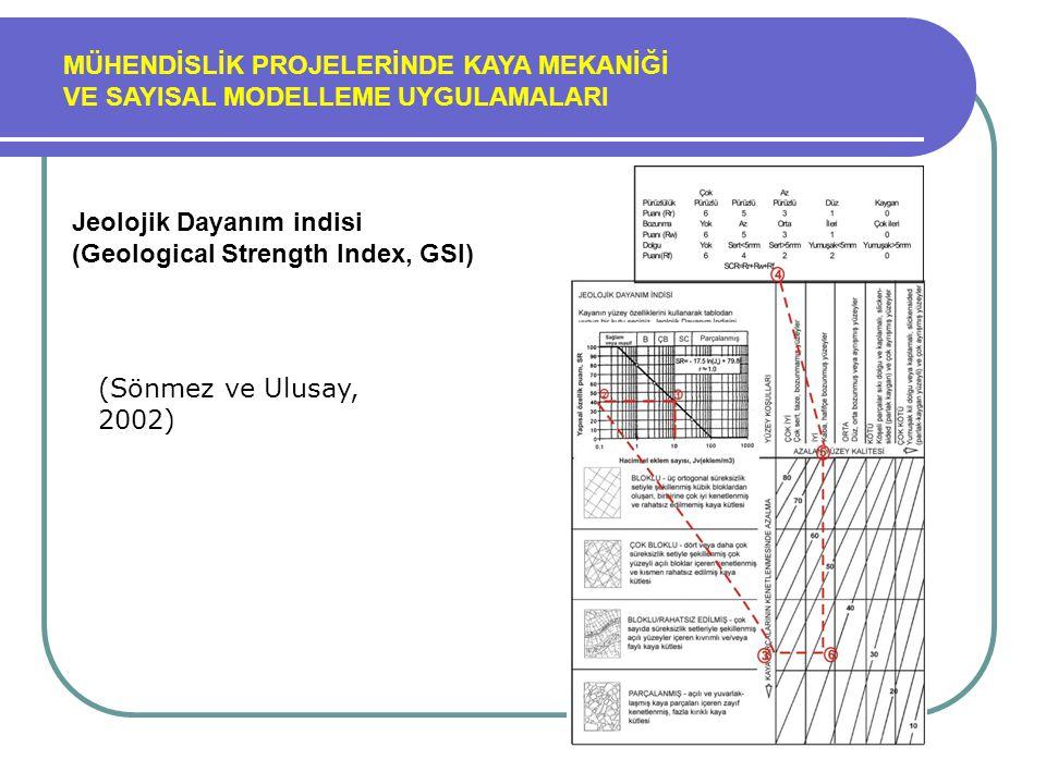 MÜHENDİSLİK PROJELERİNDE KAYA MEKANİĞİ VE SAYISAL MODELLEME UYGULAMALARI Jeolojik Dayanım indisi (Geological Strength Index, GSI) (Sönmez ve Ulusay, 2