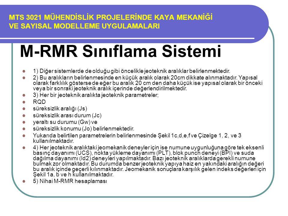 MTS 3021 MÜHENDİSLİK PROJELERİNDE KAYA MEKANİĞİ VE SAYISAL MODELLEME UYGULAMALARI M-RMR Sınıflama Sistemi 1) Diğer sistemlerde de olduğu gibi öncelikl