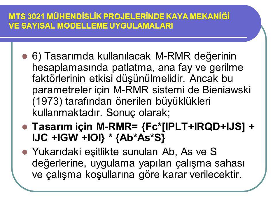 MTS 3021 MÜHENDİSLİK PROJELERİNDE KAYA MEKANİĞİ VE SAYISAL MODELLEME UYGULAMALARI 6) Tasarımda kullanılacak M-RMR değerinin hesaplamasında patlatma, a