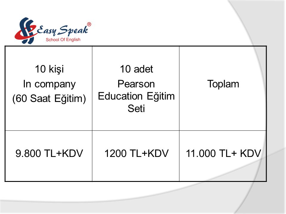 10 kişi In company (60 Saat Eğitim) 10 adet Pearson Education Eğitim Seti Toplam 9.800 TL+KDV 1200 TL+KDV11.000 TL+ KDV