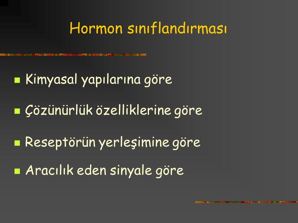 Hormon sınıflandırması Kimyasal yapılarına göre Çözünürlük özelliklerine göre Reseptörün yerleşimine göre Aracılık eden sinyale göre
