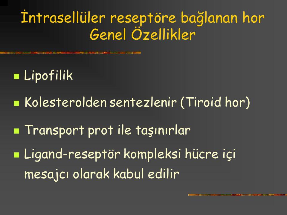 İntrasellüler reseptöre bağlanan hor Genel Özellikler Lipofilik Kolesterolden sentezlenir (Tiroid hor) Transport prot ile taşınırlar Ligand-reseptör kompleksi hücre içi mesajcı olarak kabul edilir