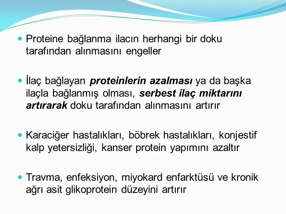 Proteine bağlanma ilacın herhangi bir doku tarafından alınmasını engeller İlaç bağlayan proteinlerin azalması ya da başka ilaçla bağlanmış olması, ser