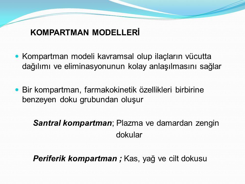 KOMPARTMAN MODELLERİ Kompartman modeli kavramsal olup ilaçların vücutta dağılımı ve eliminasyonunun kolay anlaşılmasını sağlar Bir kompartman, farmako