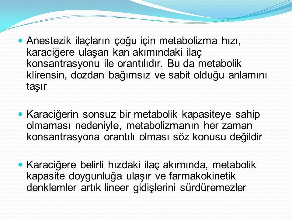 Anestezik ilaçların çoğu için metabolizma hızı, karaciğere ulaşan kan akımındaki ilaç konsantrasyonu ile orantılıdır. Bu da metabolik klirensin, dozda