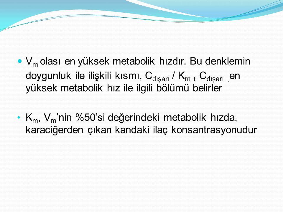 V m olası en yüksek metabolik hızdır. Bu denklemin doygunluk ile ilişkili kısmı, C dışarı / K m + C dışarı, en yüksek metabolik hız ile ilgili bölümü