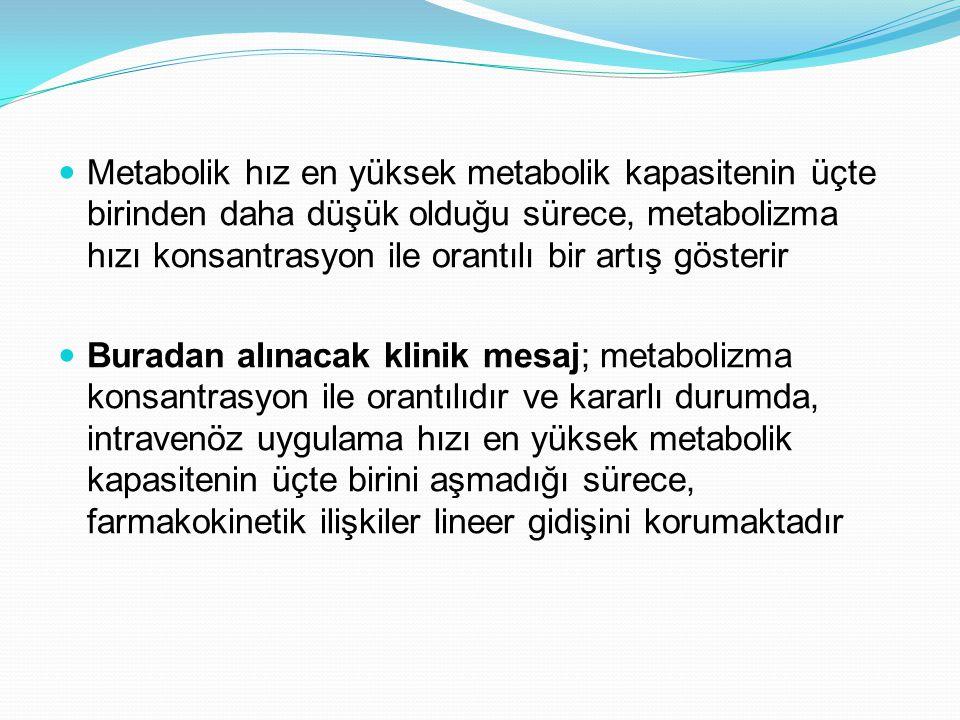 Metabolik hız en yüksek metabolik kapasitenin üçte birinden daha düşük olduğu sürece, metabolizma hızı konsantrasyon ile orantılı bir artış gösterir B