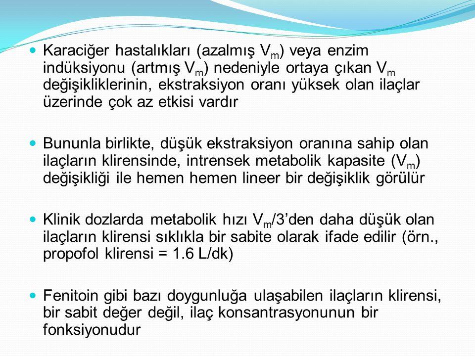 Karaciğer hastalıkları (azalmış V m ) veya enzim indüksiyonu (artmış V m ) nedeniyle ortaya çıkan V m değişikliklerinin, ekstraksiyon oranı yüksek ola