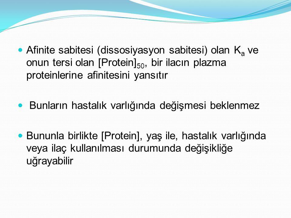 Afinite sabitesi (dissosiyasyon sabitesi) olan K a ve onun tersi olan [Protein] 50, bir ilacın plazma proteinlerine afinitesini yansıtır Bunların hast