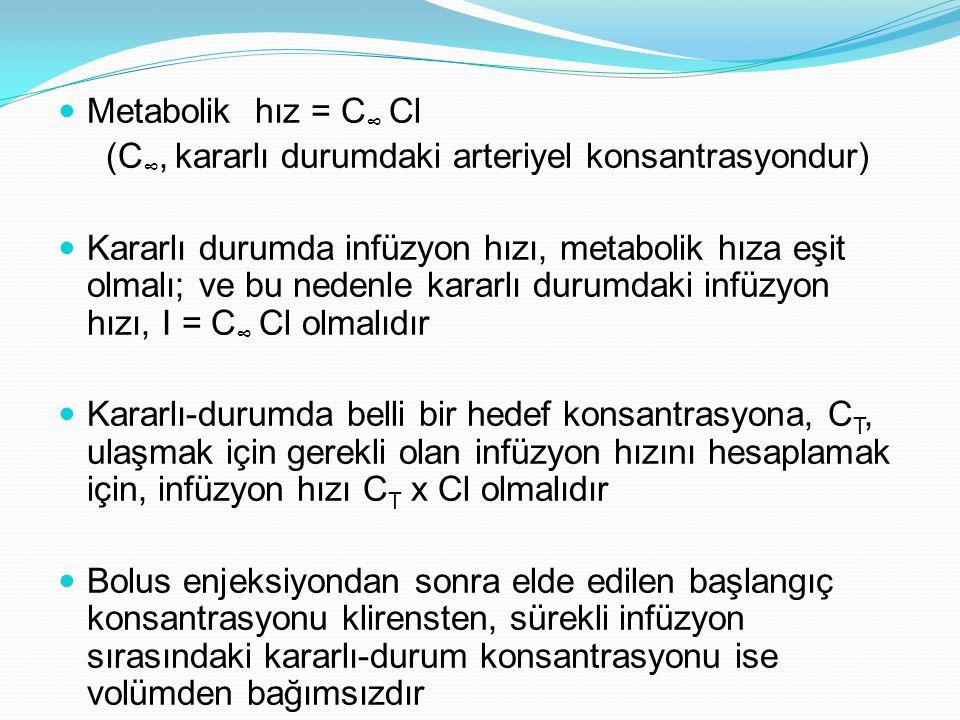 Metabolik hız = C ∞ Cl (C ∞, kararlı durumdaki arteriyel konsantrasyondur) Kararlı durumda infüzyon hızı, metabolik hıza eşit olmalı; ve bu nedenle ka