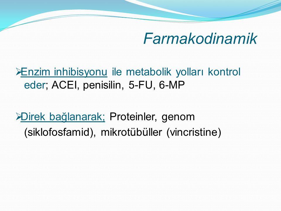 Farmakodinamik  Enzim inhibisyonu ile metabolik yolları kontrol eder; ACEI, penisilin, 5-FU, 6-MP  Direk bağlanarak; Proteinler, genom (siklofosfami