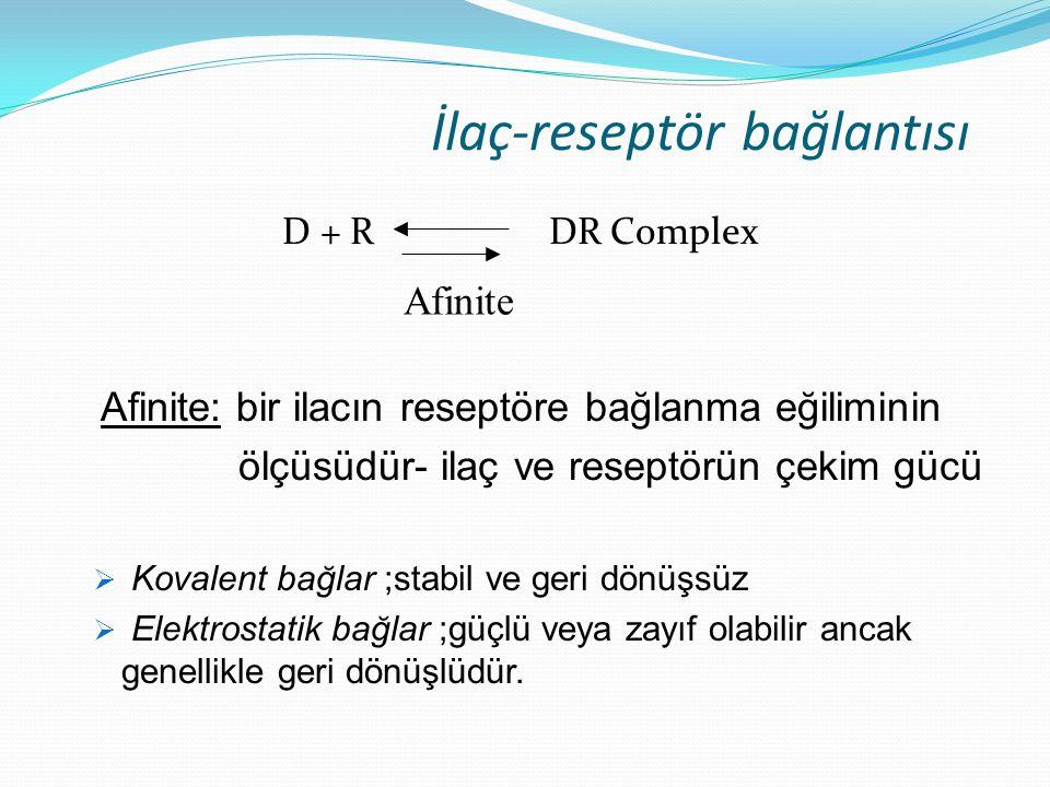 D + R DR Complex Afinite: bir ilacın reseptöre bağlanma eğiliminin ölçüsüdür- ilaç ve reseptörün çekim gücü  Kovalent bağlar ;stabil ve geri dönüşsüz