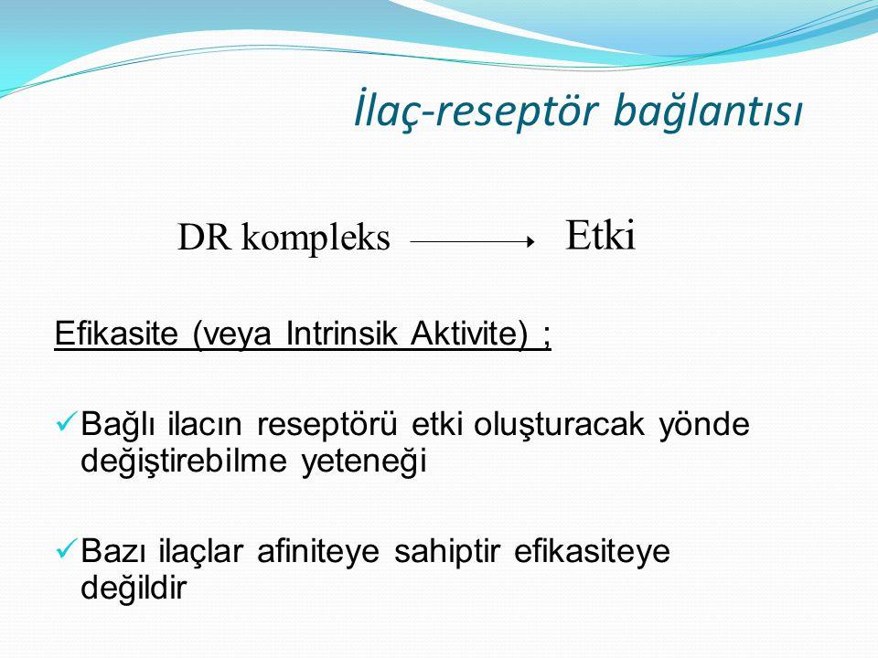 İlaç-reseptör bağlantısı Efikasite (veya Intrinsik Aktivite) ; Bağlı ilacın reseptörü etki oluşturacak yönde değiştirebilme yeteneği Bazı ilaçlar afin