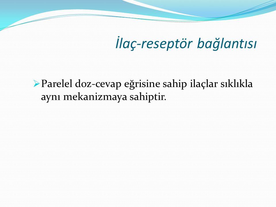 İlaç-reseptör bağlantısı  Parelel doz-cevap eğrisine sahip ilaçlar sıklıkla aynı mekanizmaya sahiptir.