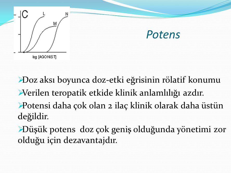 Potens  Doz aksı boyunca doz-etki eğrisinin rölatif konumu  Verilen teropatik etkide klinik anlamlılığı azdır.  Potensi daha çok olan 2 ilaç klinik