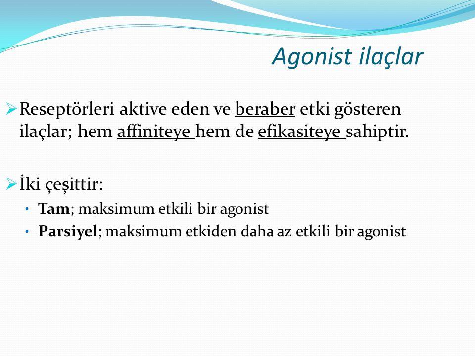 Agonist ilaçlar  Reseptörleri aktive eden ve beraber etki gösteren ilaçlar; hem affiniteye hem de efikasiteye sahiptir.  İki çeşittir: Tam; maksimum