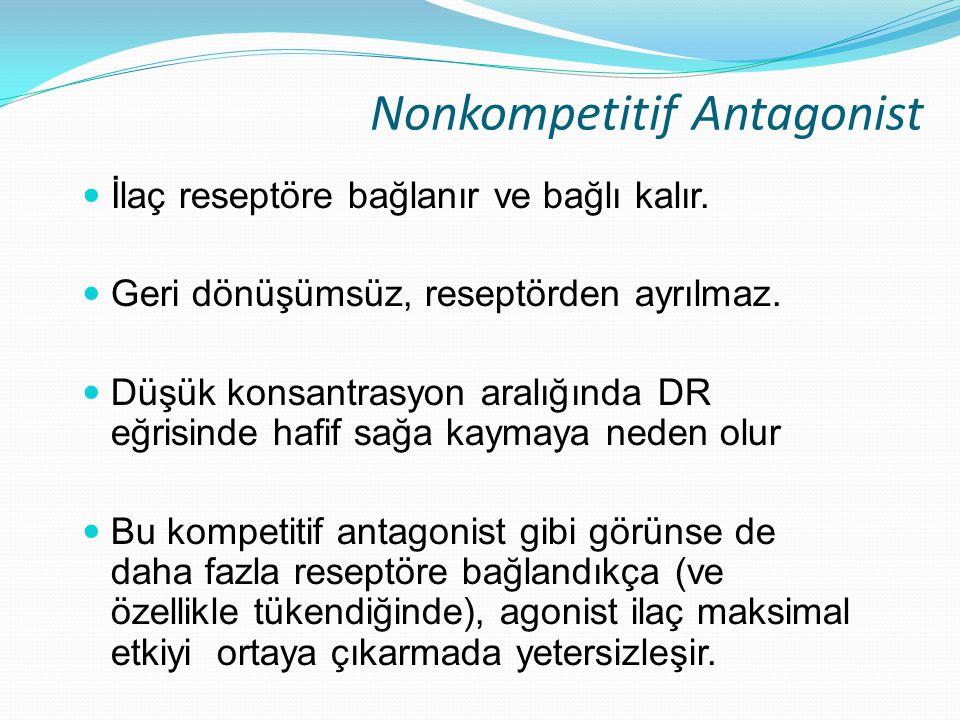 Nonkompetitif Antagonist İlaç reseptöre bağlanır ve bağlı kalır. Geri dönüşümsüz, reseptörden ayrılmaz. Düşük konsantrasyon aralığında DR eğrisinde ha