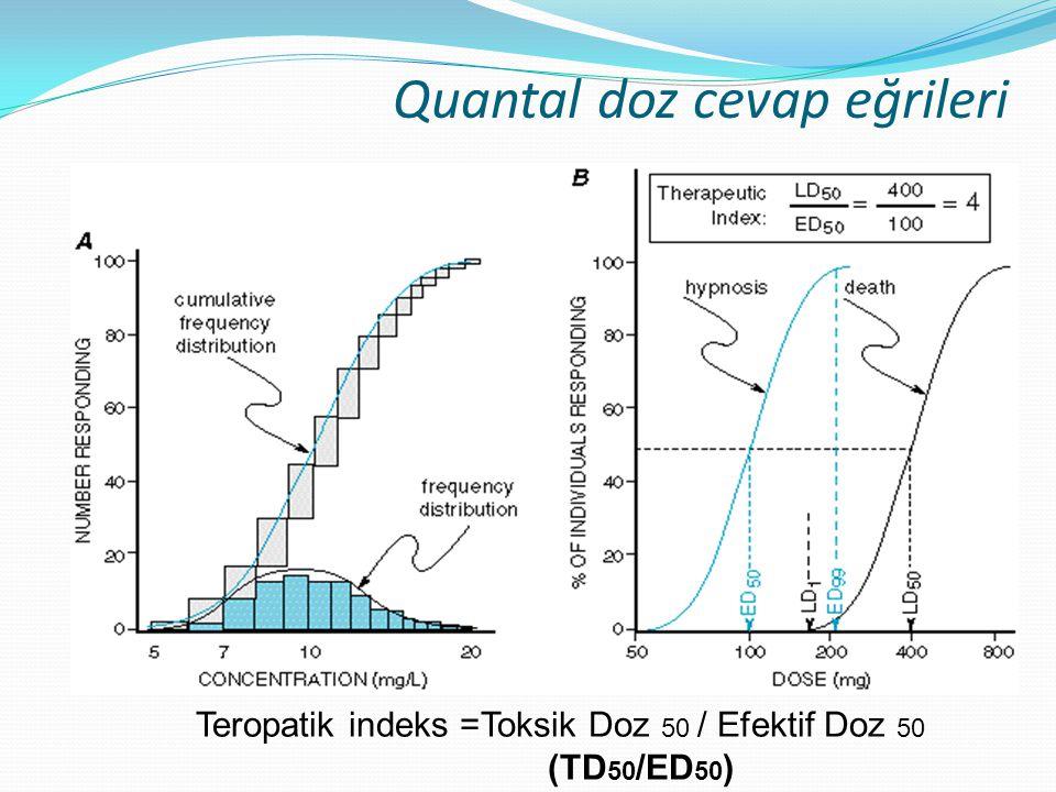 Quantal doz cevap eğrileri Teropatik indeks =Toksik Doz 50 / Efektif Doz 50 (TD 50 /ED 50 )